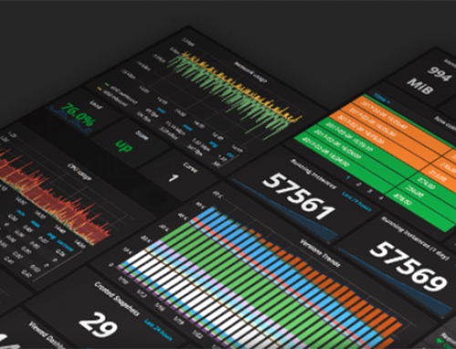 Analysis of Cloud Service Monitoring with Grafana
